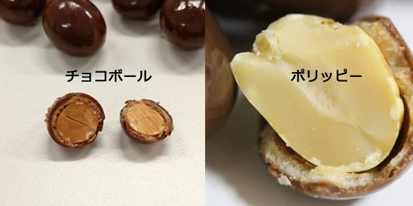 ポリッピー・チョコボール比較